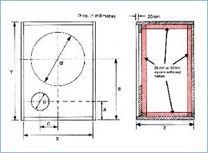 speaker cabinet design plans