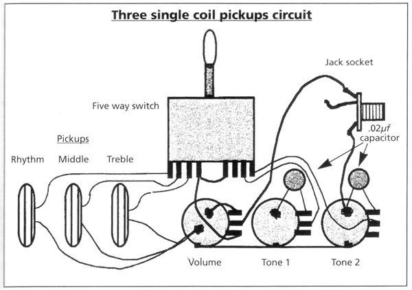 guitar pickup wiring diagrams rh dancetech com Fender Pickup Wiring Diagram Electric Pickup Wiring