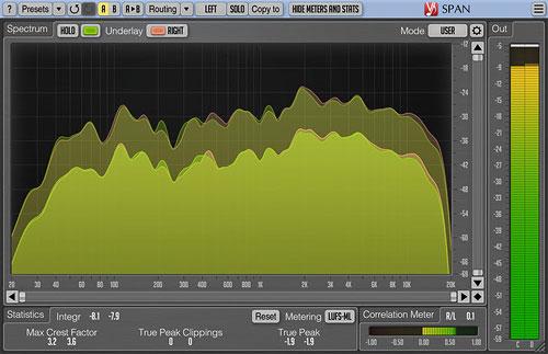 Free music hosting - Free MP3 file hosting - Unsigned artist